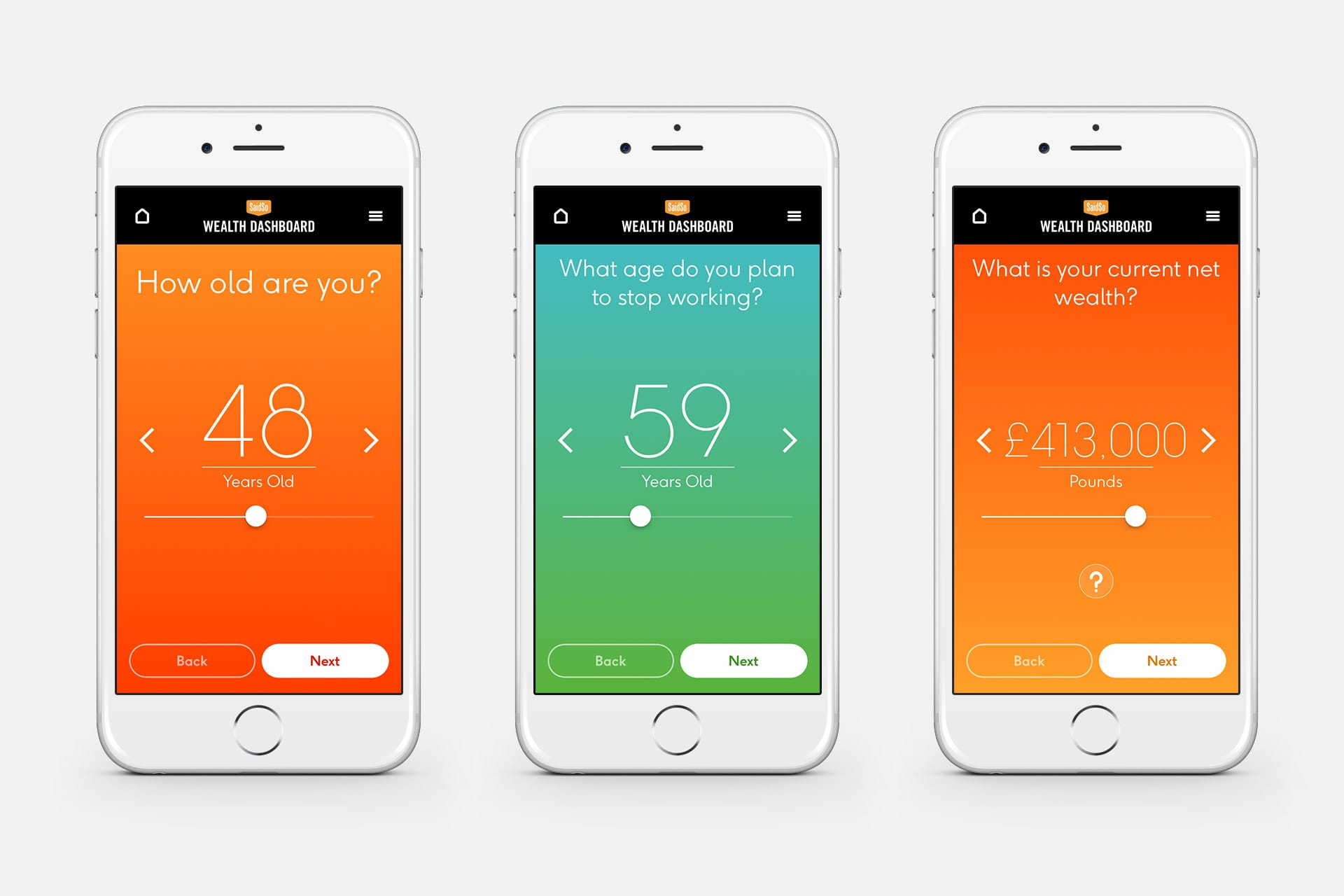 SaidSo: Wealth App - SaidSo App Screens
